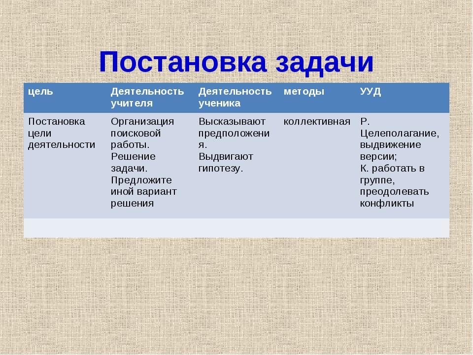 Постановка задачи цельДеятельность учителяДеятельность ученикаметодыУУД П...