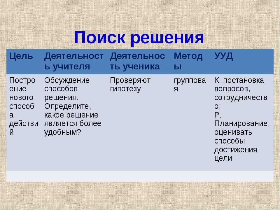 Поиск решения ЦельДеятельность учителяДеятельность ученикаМетодыУУД Постр...