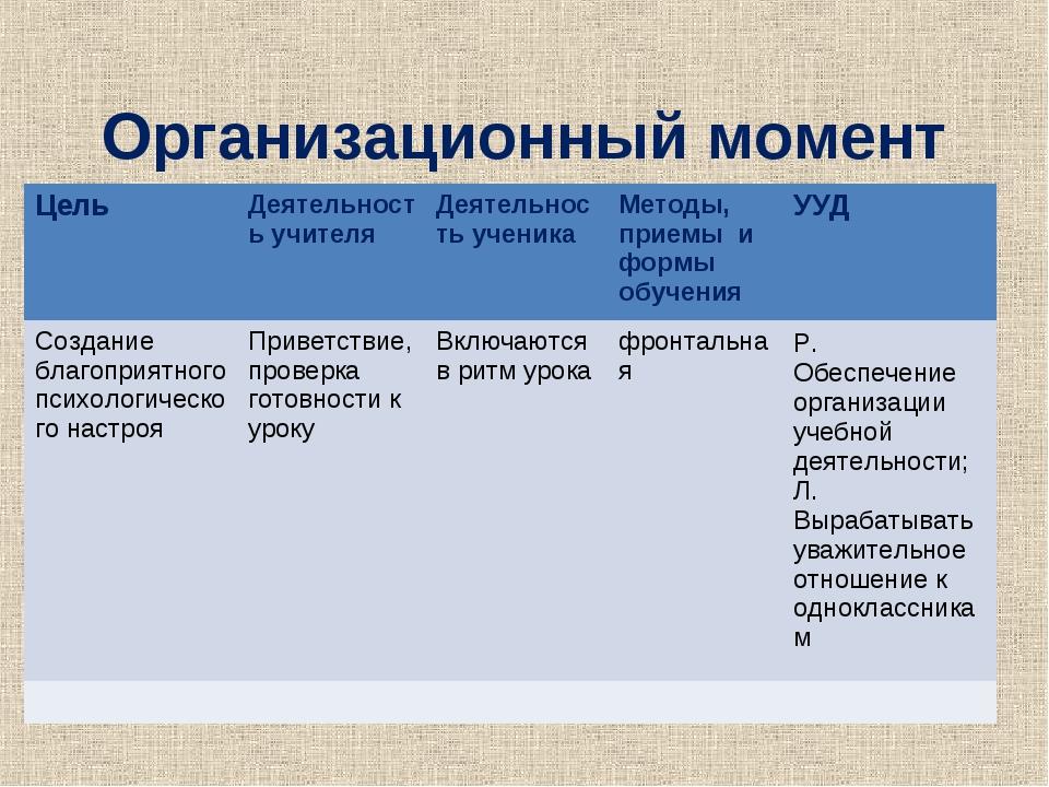 Организационный момент ЦельДеятельность учителяДеятельность ученикаМетоды,...