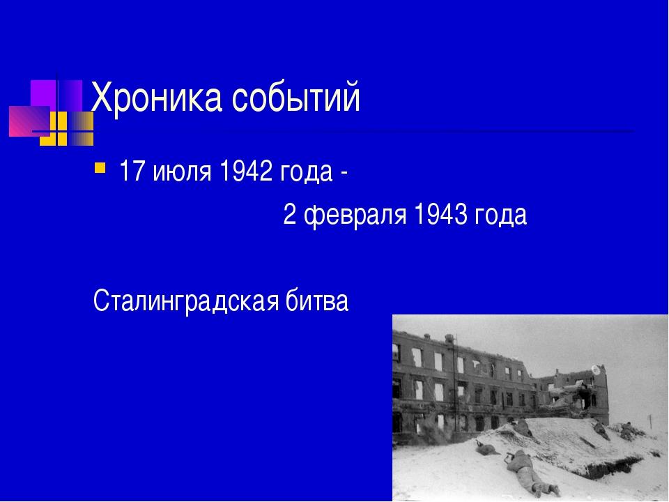 Хроника событий 17 июля 1942 года - 2 февраля 1943 года Сталинградская битва