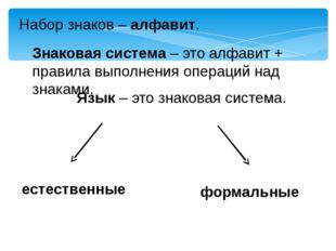 Набор знаков – алфавит. Знаковая система – это алфавит + правила выполнения о