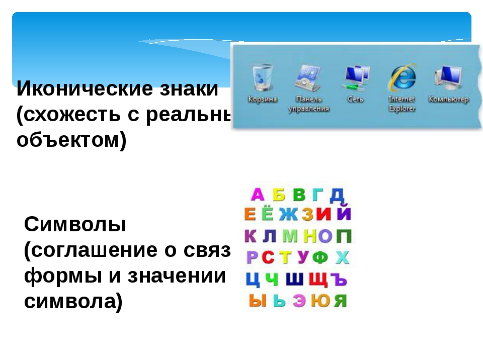 Иконические знаки (схожесть с реальным объектом) Символы (соглашение о связи...