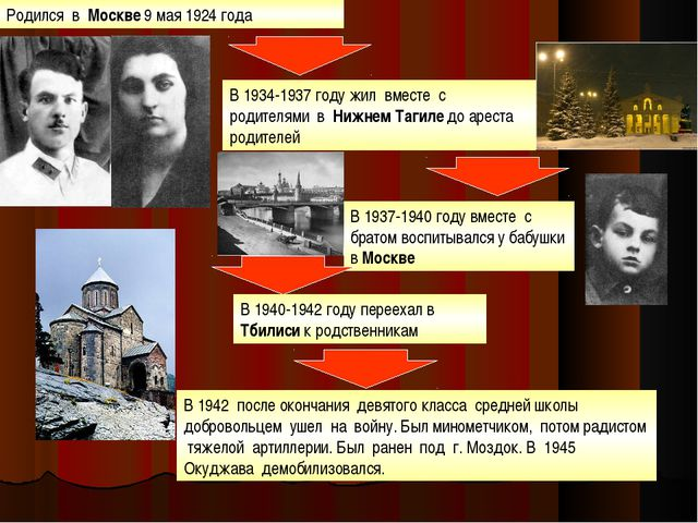 Родился в Москве 9 мая 1924 года В 1934-1937 году жил вместе с родителями в Н...