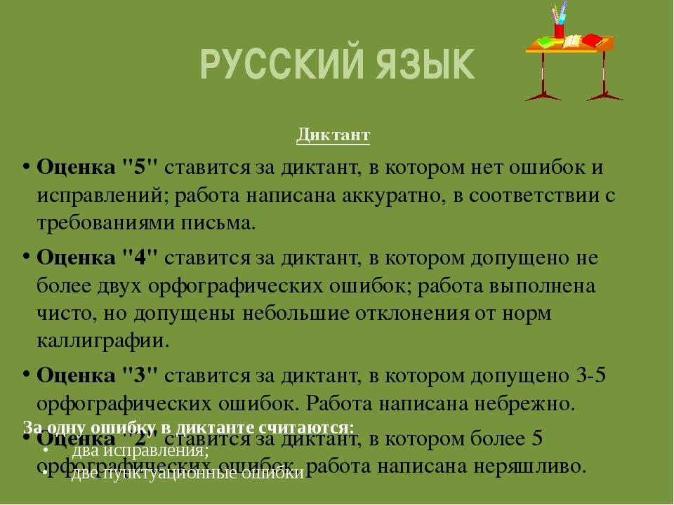 """РУССКИЙ ЯЗЫК Диктант  Оценка """"5"""" ставится за диктант, в котором н..."""