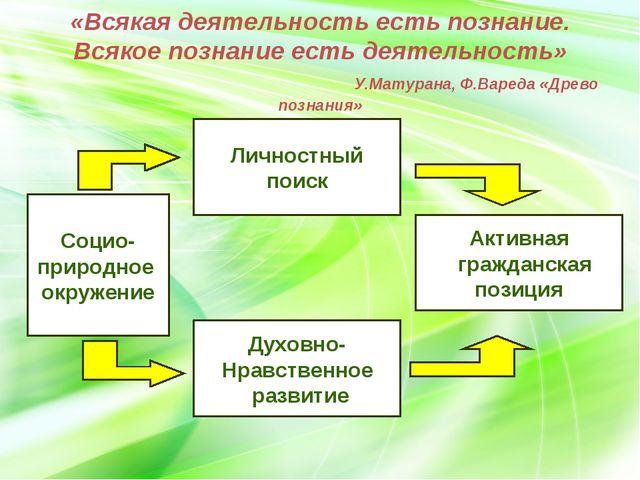 «Всякая деятельность есть познание. Всякое познание есть деятельность» У.Мату...