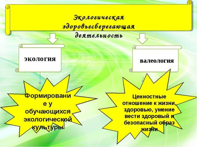 экология Экологическая здоровьесберегающая деятельность валеология Формирован...