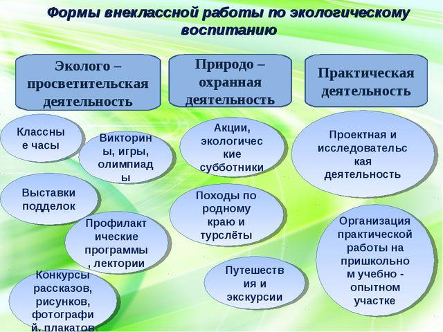 Проектная и исследовательская деятельность Формы внеклассной работы по эколог...