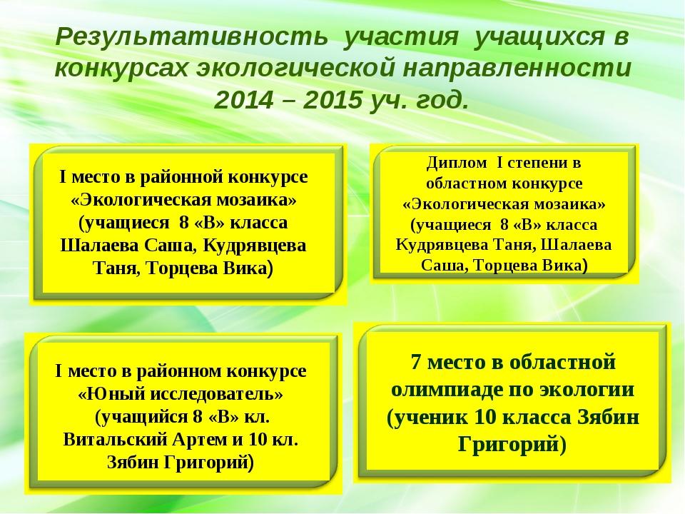 Результативность участия учащихся в конкурсах экологической направленности 20...