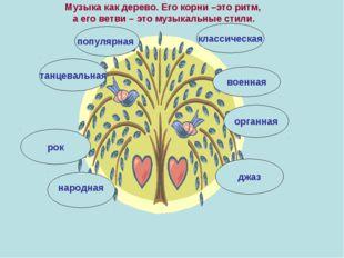 классическая народная Музыка как дерево. Его корни –это ритм, а его ветви – э