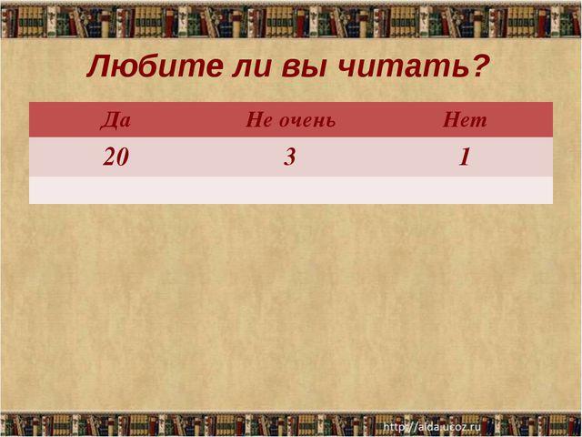 Любите ли вы читать? Да Не очень Нет 20 3 1