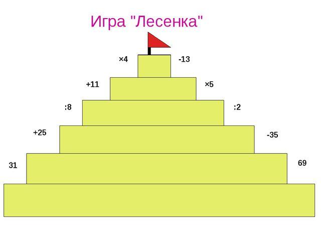 "Игра ""Лесенка"" 31 +25 :8 +11 ×4 69 -35 :2 ×5 -13"