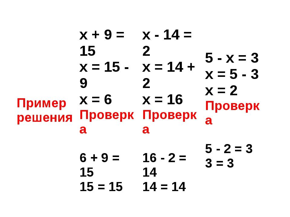 Пример решения x+ 9 = 15 x= 15 - 9 x= 6 Проверка 6 + 9 = 15 15 = 15 x- 14 = 2...