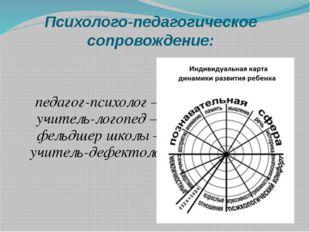 Психолого-педагогическое сопровождение: педагог-психолог – учитель-логопед –