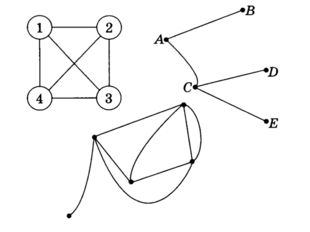 Дерево вариантов Графы такого вида называют деревом вариантов. Вычерчивать де