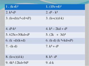 1.(k-d)² 1.(15c+d)² 2.k³-d³ 2. d²- k² 3.(k+d)(c²-cd+d²) 3. (k+c)(d-k) 4.d²-k