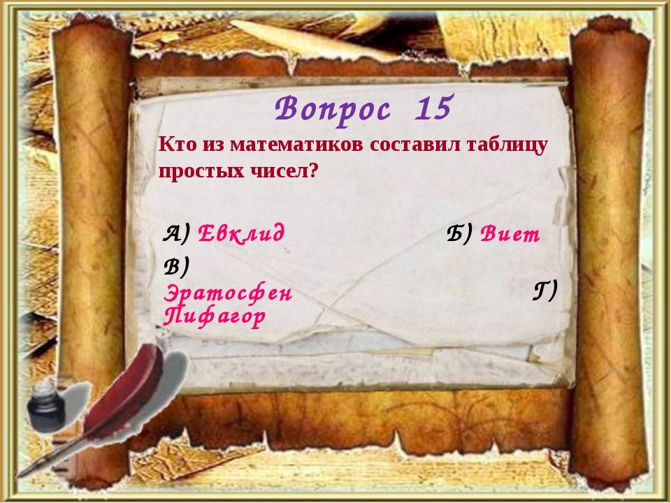 Вопрос 15 Кто из математиков составил таблицу простых чисел? А) Евклид Б) Вие...
