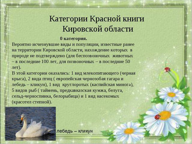 Категории Красной книги Кировской области 0 категория. Вероятно исчезнувшие в...
