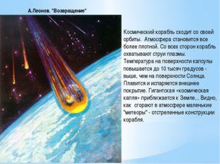 """А.Леонов. """"Возвращение"""" Космический корабль сходит со своей орбиты. Атмосфер"""