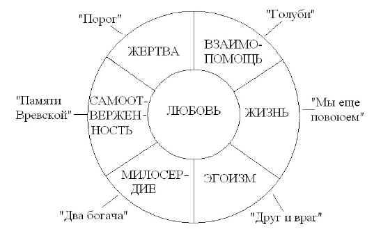 http://festival.1september.ru/articles/412806/img1.jpg