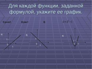Для каждой функции, заданной формулой, укажите ее график.
