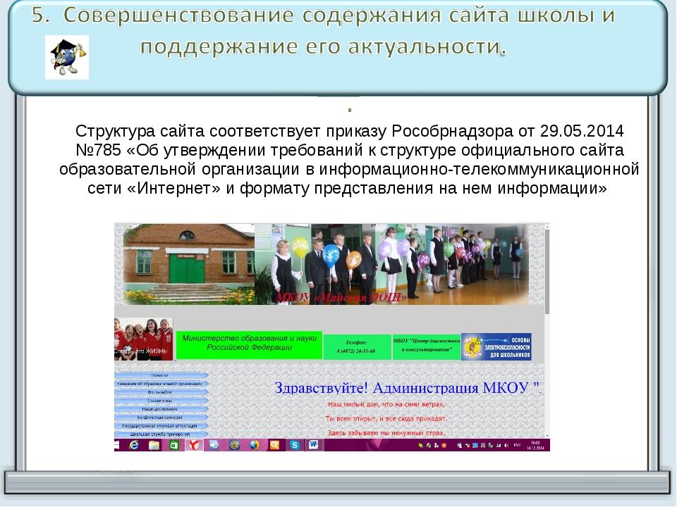 . Структура сайта соответствует приказу Рособрнадзора от 29.05.2014 №785 «Об...