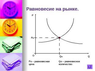 Задача 1. Спрос населения на спички описывается уравнением: Qd = 7 – Р. Фу