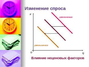 Равновесие на рынке. Po – равновесная цена Qo – равновесное количество О P Q