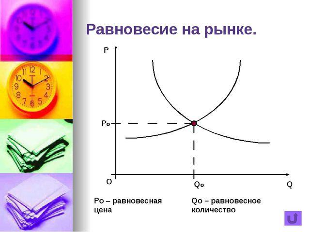Задача 1. Спрос населения на спички описывается уравнением: Qd = 7 – Р. Фу...
