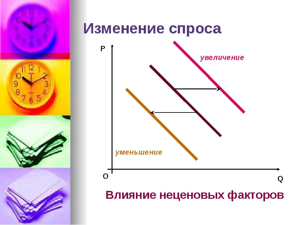 Равновесие на рынке. Po – равновесная цена Qo – равновесное количество О P Q...