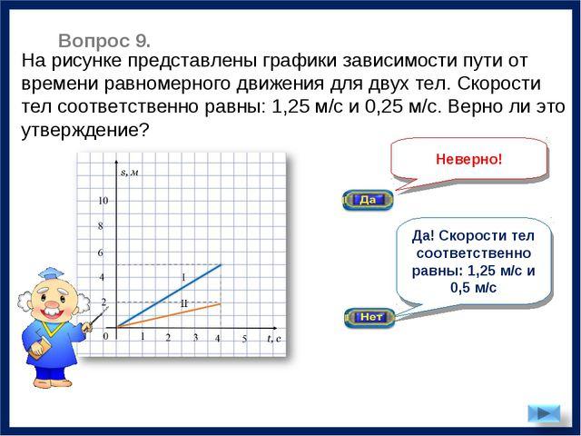 Неверно! На рисунке представлены графики зависимости пути от времени равномер...