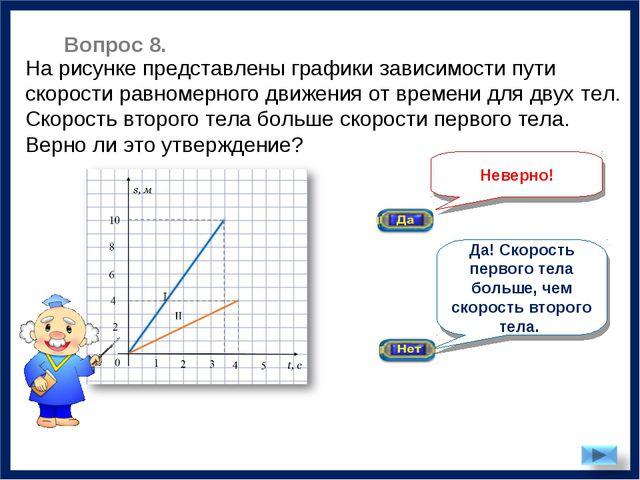 Неверно! На рисунке представлены графики зависимости пути скорости равномерно...