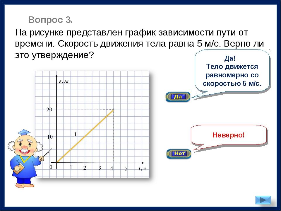 Неверно! На рисунке представлен график зависимости пути от времени. Скорость...