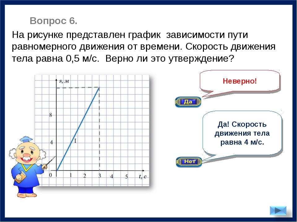 Неверно! На рисунке представлен график зависимости пути равномерного движения...