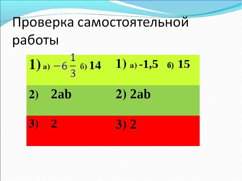 1) а) б) 141) а) -1,5 б) 15 2) 2ab2) 2ab 3) 23) 2