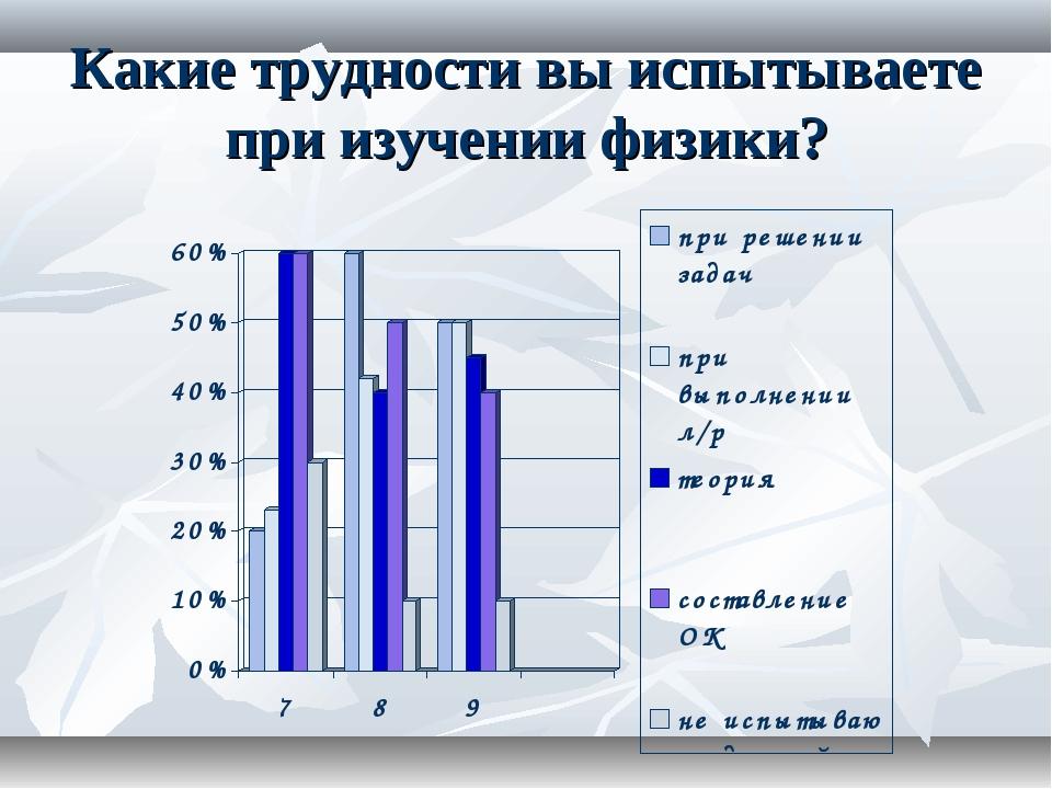 Какие трудности вы испытываете при изучении физики?