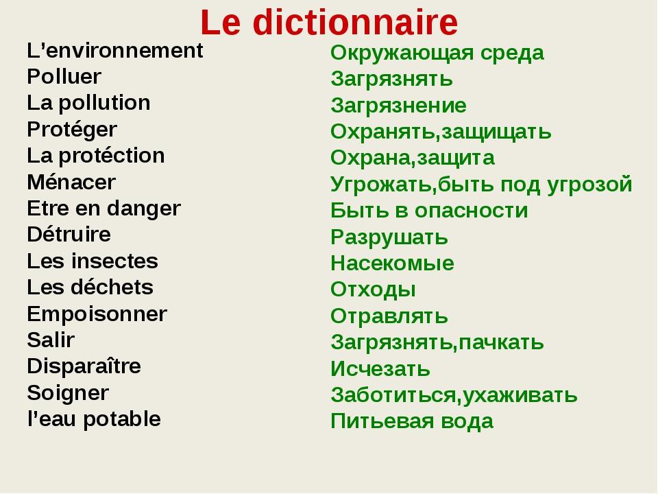 Le dictionnaire L'environnement Polluer La pollution Protéger La protéction M...