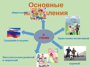 Основные направления Я-УЧЕНИК Нравственно-воспитанный Гражданин и патриот здо