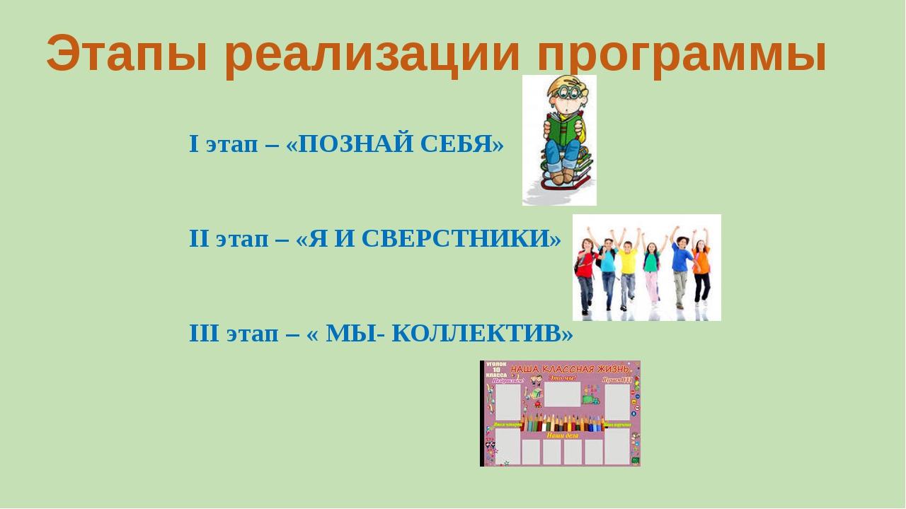 Этапы реализации программы I этап – «ПОЗНАЙ СЕБЯ» II этап – «Я И СВЕРСТНИКИ»...