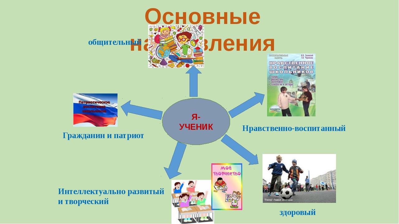 Основные направления Я-УЧЕНИК Нравственно-воспитанный Гражданин и патриот здо...