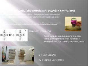 Взаимодействие аммиака с водой и кислотами И водный раствор аммиака, и соли а