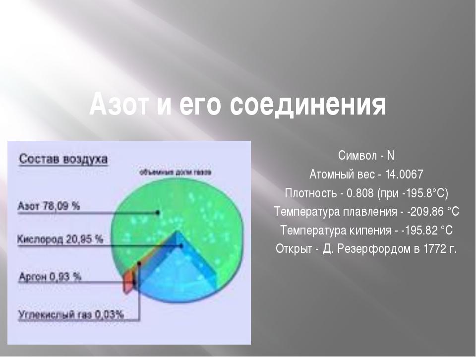 Символ - N Атомный вес - 14.0067 Плотность - 0.808 (при -195.8°C) Температур...