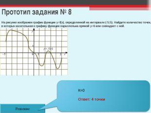 Прототип задания № 8 На рисунке изображен графикфункции y=f(x), определенной