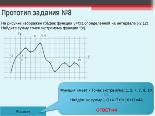 Прототип задания №8 Решение На рисунке изображен график функции y=f(x),опреде