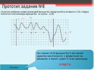 Прототип задания №8 Решение На рисунке изображен график производной функции f