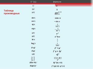 Таблица производных f ' (x)формулы С' (x)' (xa)' при a≠1 sin'x сos'x tg