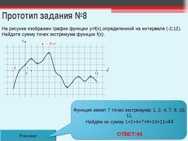 Прототип задания №8 Решение На рисунке изображен график функции y=f(x),опреде...