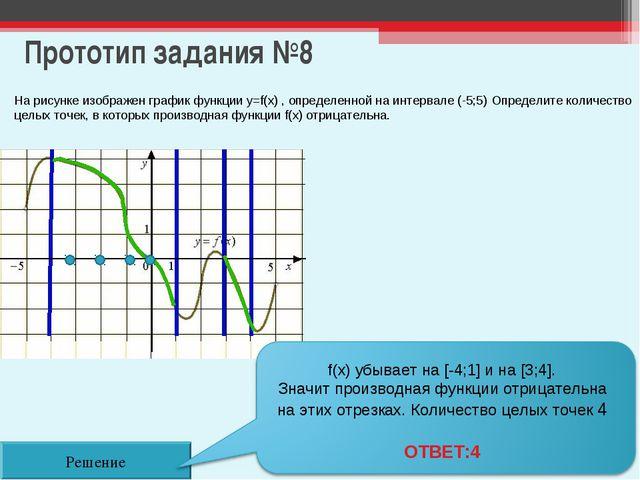 Прототип задания №8 На рисунке изображен графикфункции y=f(x) , определенной...