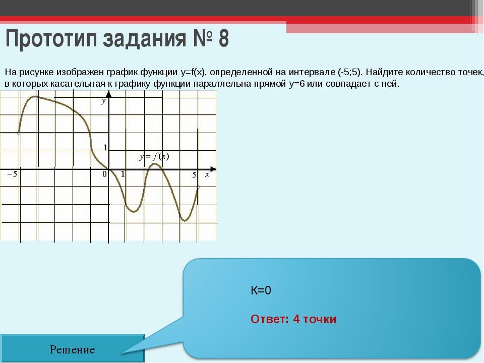 Прототип задания № 8 На рисунке изображен графикфункции y=f(x), определенной...