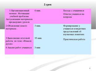 * 2 урок 1.Организационный момент. Мотивация учебной проблемы Актуализация ма