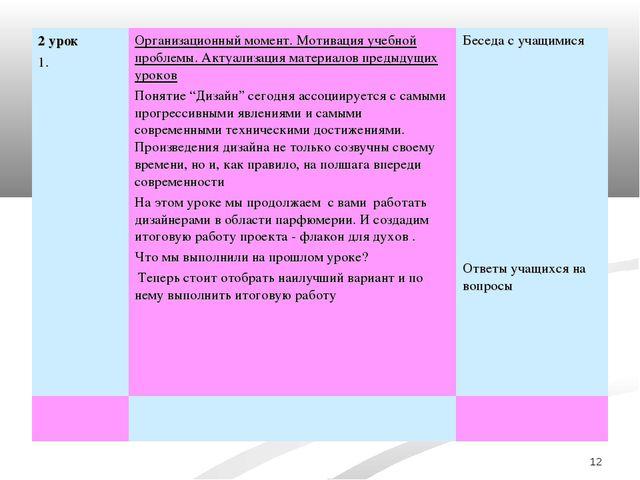 * 2 урок 1.Организационный момент. Мотивация учебной проблемы. Актуализация...